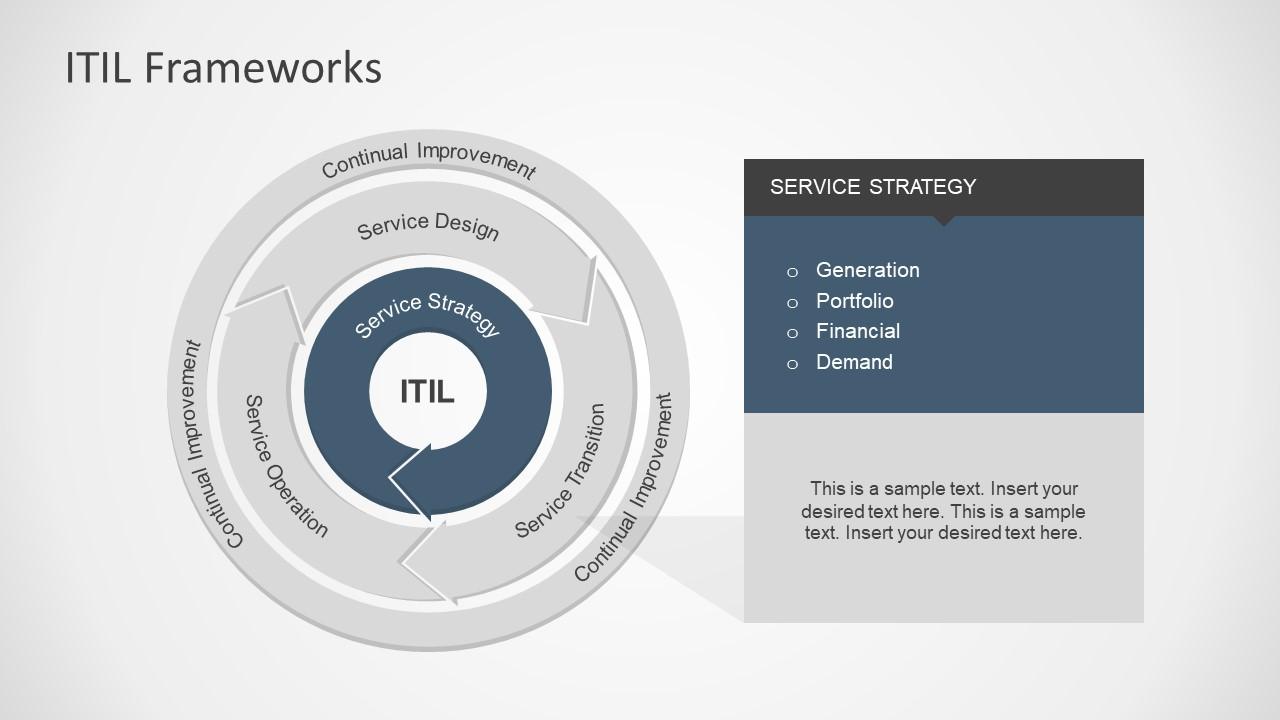 itil framework powerpoint diagram slidemodel ITIL Service Operations Diagram interactive powerpoint diagram of itil; it infrastructure library framework presentation
