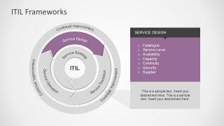 Service Design Process Presentation