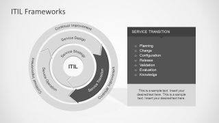 PPT Service Transition Process of ITIL