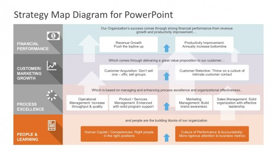 Strategy Table Map Diagrams for PowerPoint