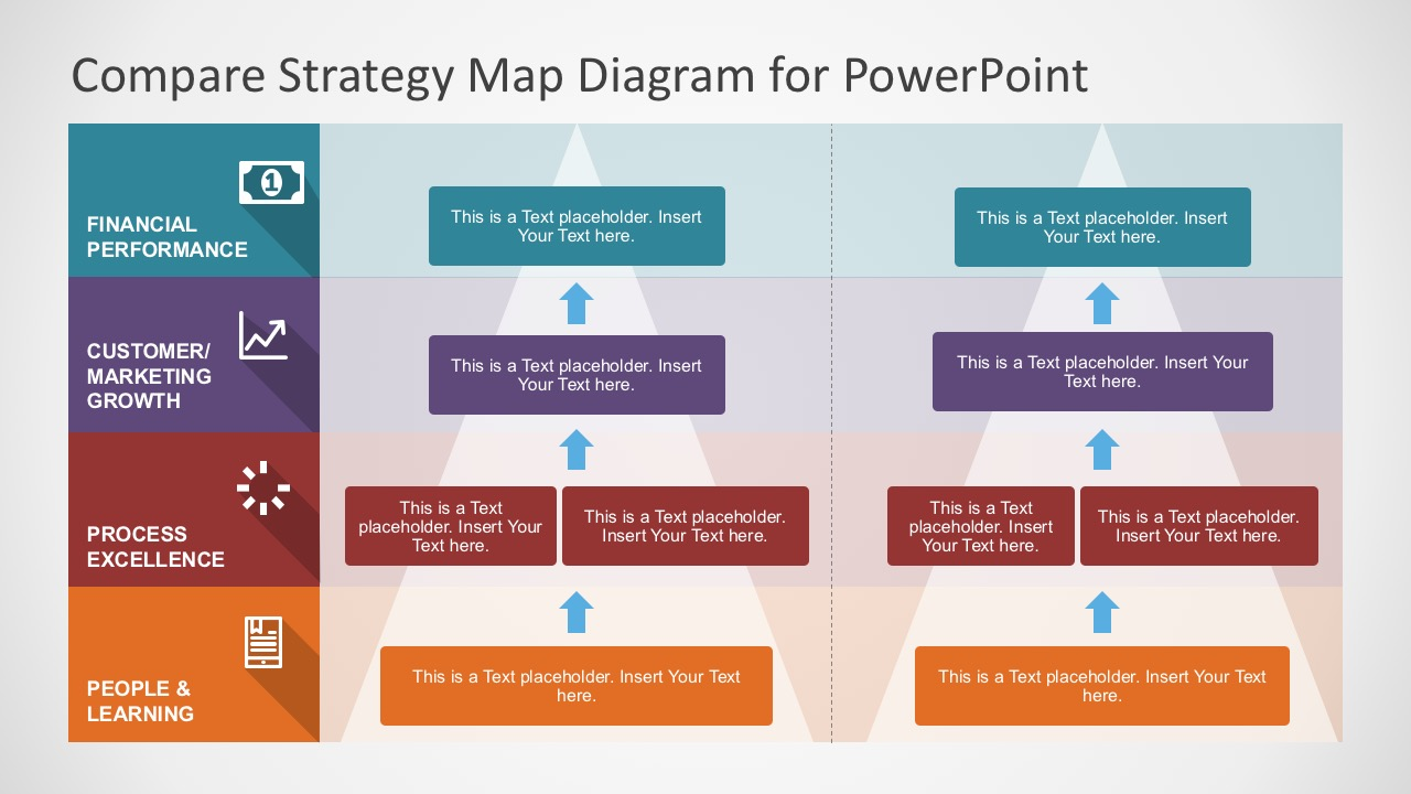 strategy map powerpoint diagram