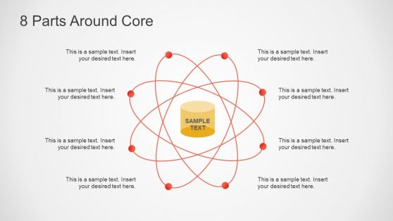 Presentation of Core Diagram