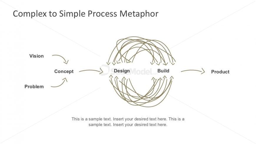 Complex-to-Simple Metaphor Slides
