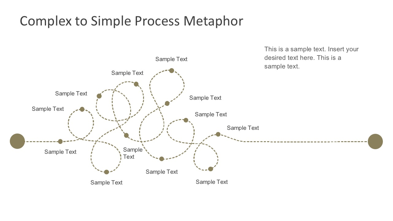 Complex to Simple Process Metaphor Template - SlideModel