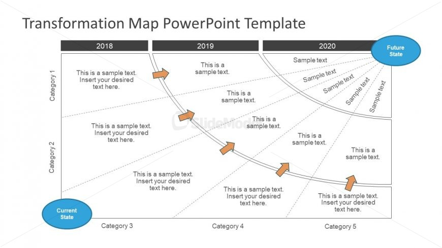 Transformation Map Model Template