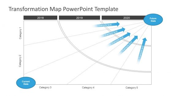 Transformation Map of Future Planning Slide