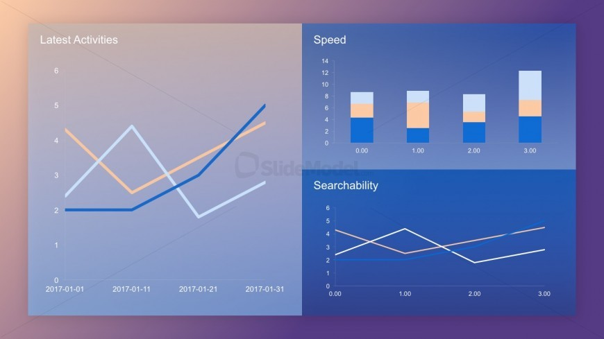 3 Charts Dashboard Layout for PowerPoint