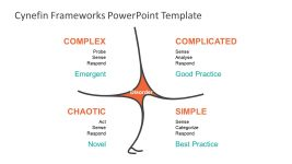 Cynefin Framework Presentation Template