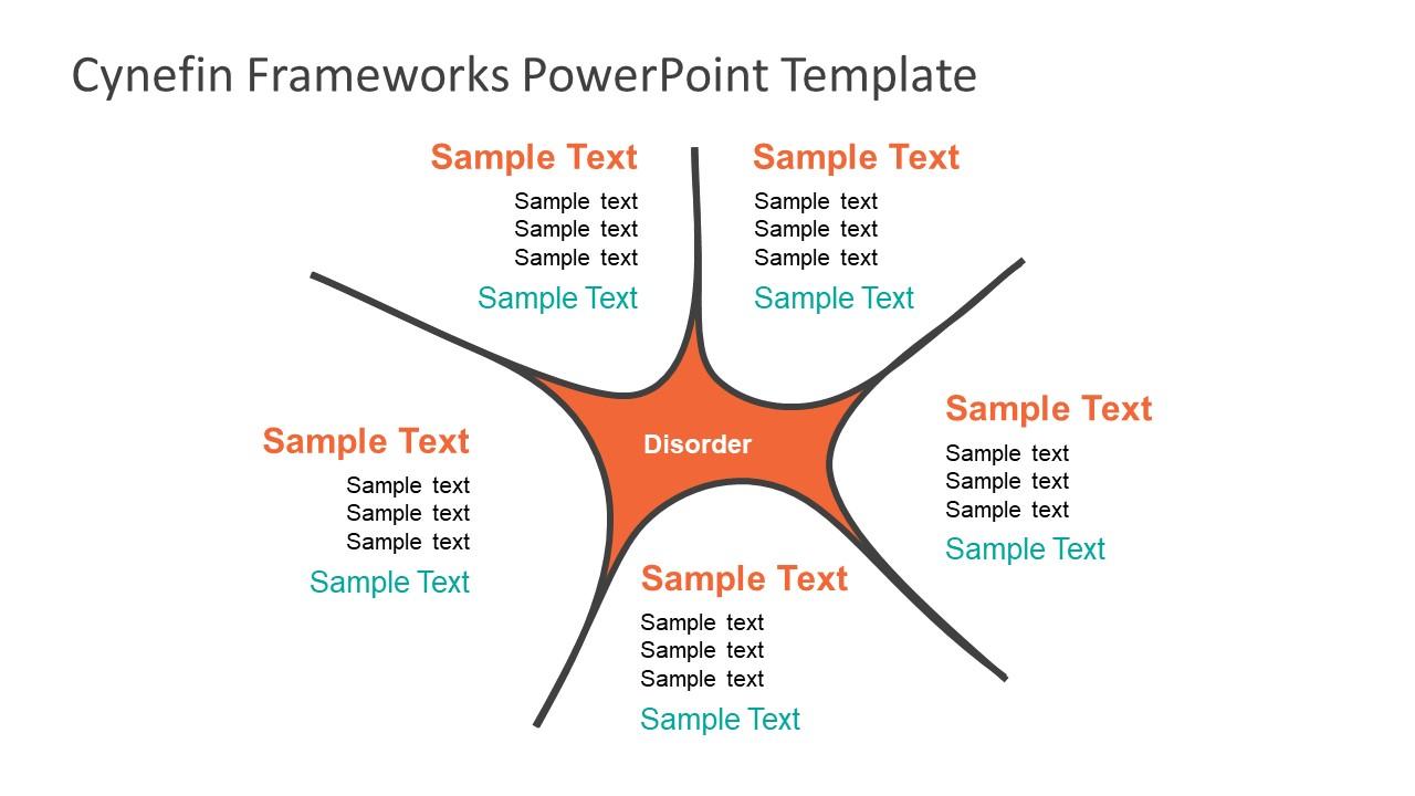 Five Domain Variation Slide