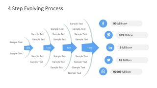 4 Step Evolving Process PowerPoint Template