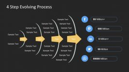 4 Steps Evolving Process Timelines in PowerPoint
