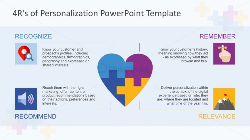 4R Personalization Infograohic Slides