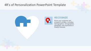 4R Personalized PowerPoint Templates