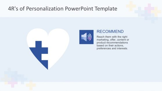 Customer 4R's of Personalization Strategy Slides
