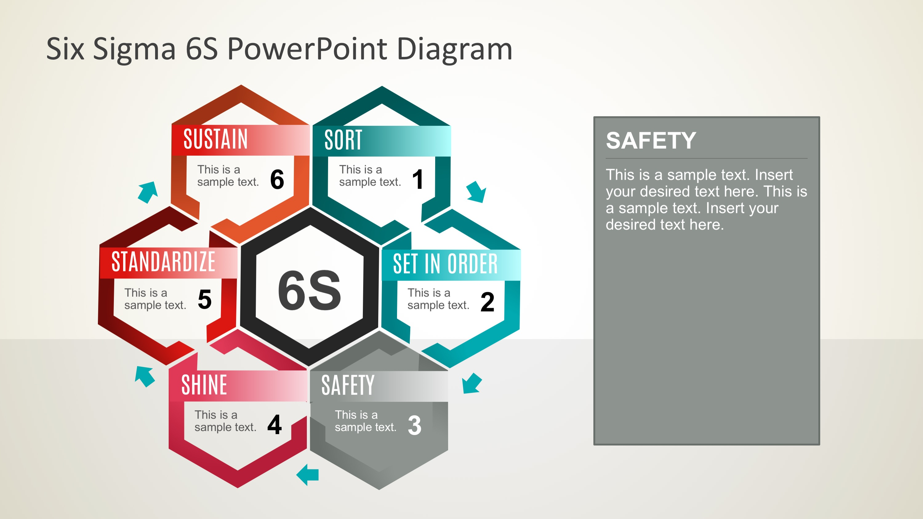 Six Sigma Diagram Template in PowerPoint