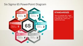 Standardize Hexagon Editable Six Sigma 6S PowerPoint