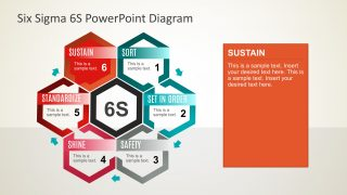 6S Process Steps PowerPoint Diagram