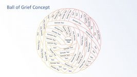 Ball of Grief Diagram PowerPoint