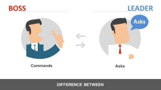 Manager Vs Leader Powerpoint Template Slidemodel