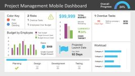 Project Management Dashboard PowerPoint