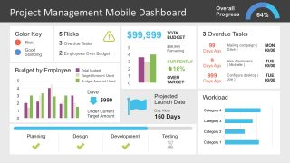 Mobile Dashboard Template Slides