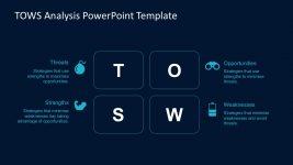 Editable TOWS Analysis Template Slides