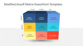 Ansoff Matrix Business Diagram