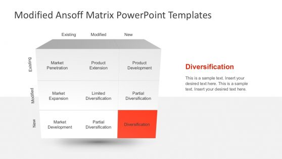 Ansoff Market Product Matrix Frameworks