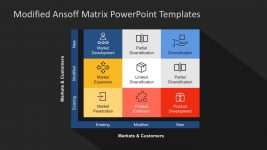 Igor Ansoff Matrix PowerPoint Infographics