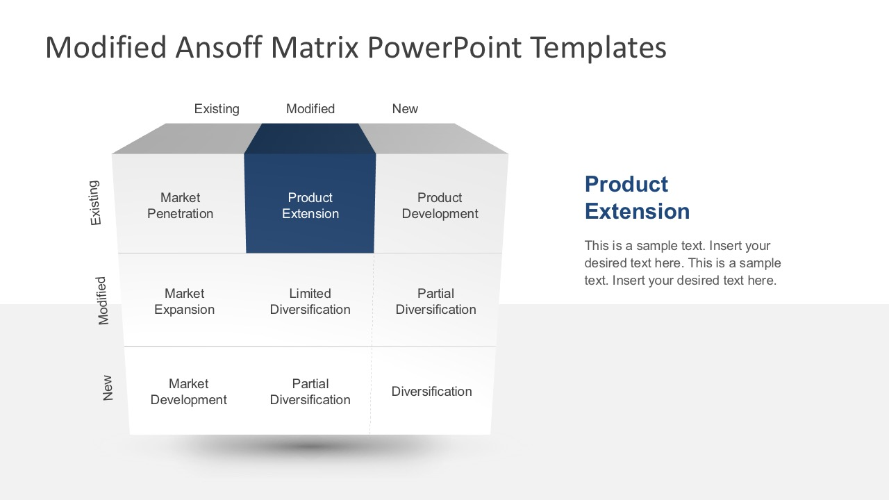 Modified ansoff matrix powerpoint template slidemodel 9 boxes ansoff matrix powerpoint template toneelgroepblik Image collections