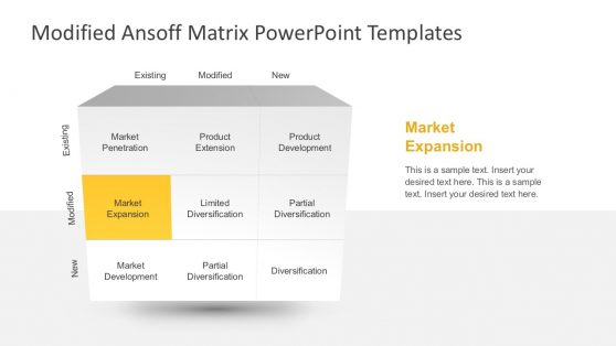 Ansoff Product Market Matrix PowerPoint