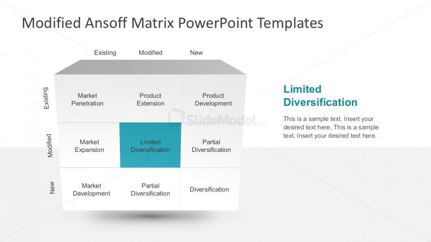 Ansoff Growth Matrix for PowerPoint