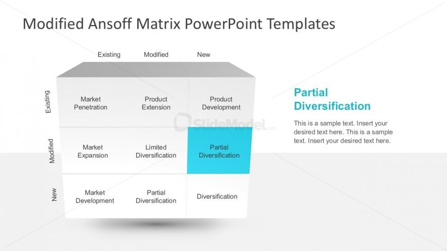 Ansoff Growth Diagram PowerPoint