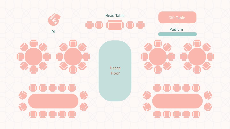 Bridal Reception Celbration Planning