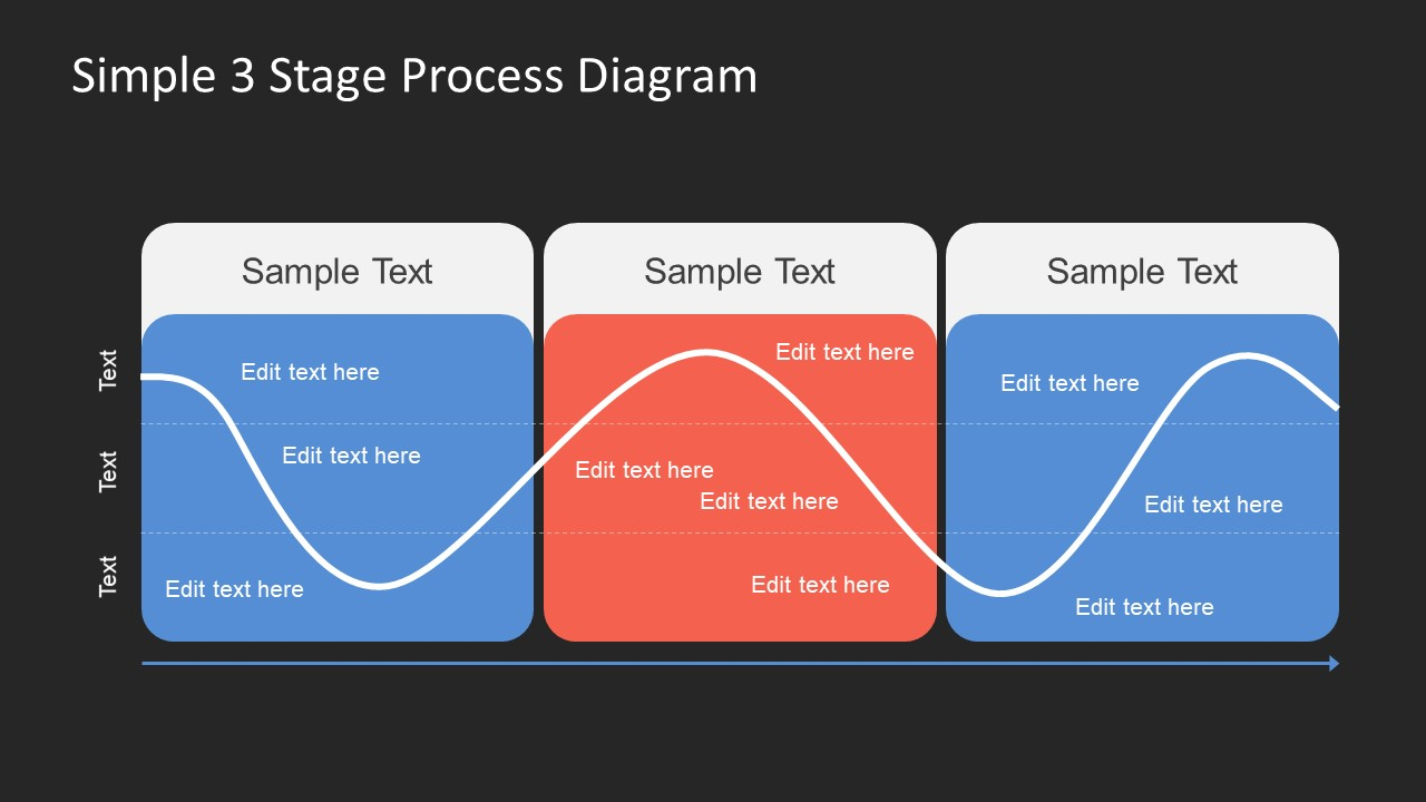 3 Stage Timeline PowerPoint Templates