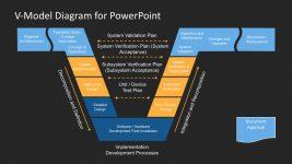 V-Model Diagram Slide for PowerPoint