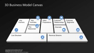 Black 3D Business Model Canvas