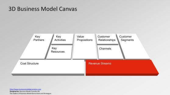 Revenue Model and Pricing Tactics