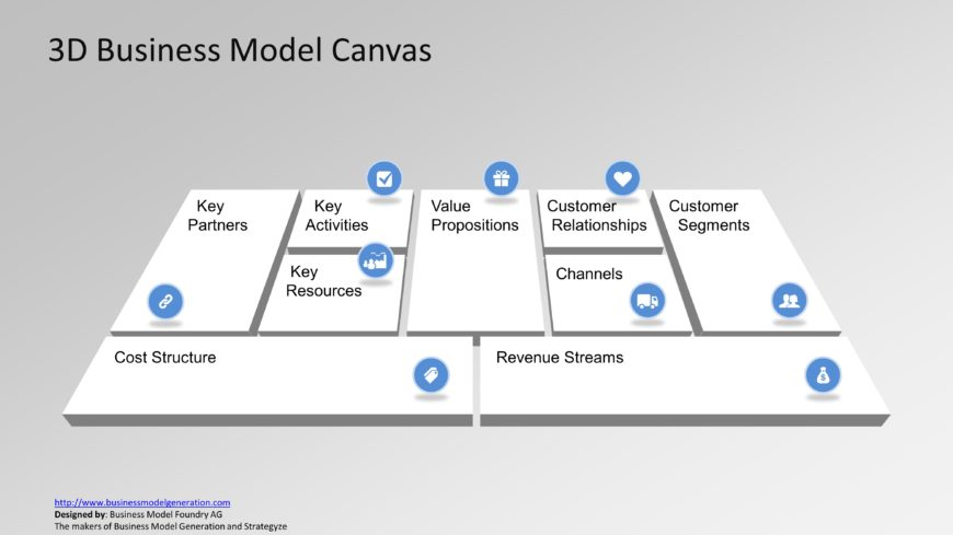 Business Canvas 3D in PowerPoint