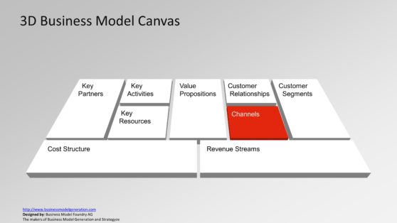Channels for Targeting Customers