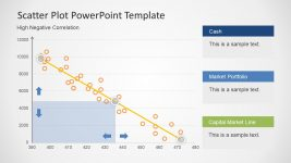 Scatter Diagram Plot Review