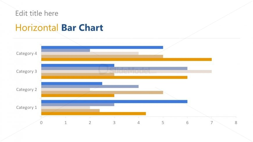 Multiple Bar Chart PowerPoint
