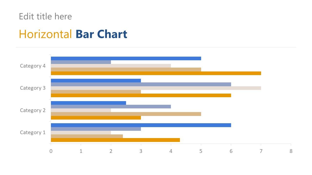 Multiple Bar Chart PowerPoint