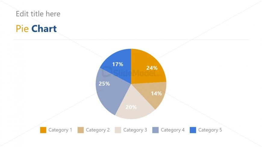 Editable Pie Chart Business PPT