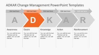 Adkar change management powerpoint templates slidemodel arrow style powerpoint icons toneelgroepblik Gallery
