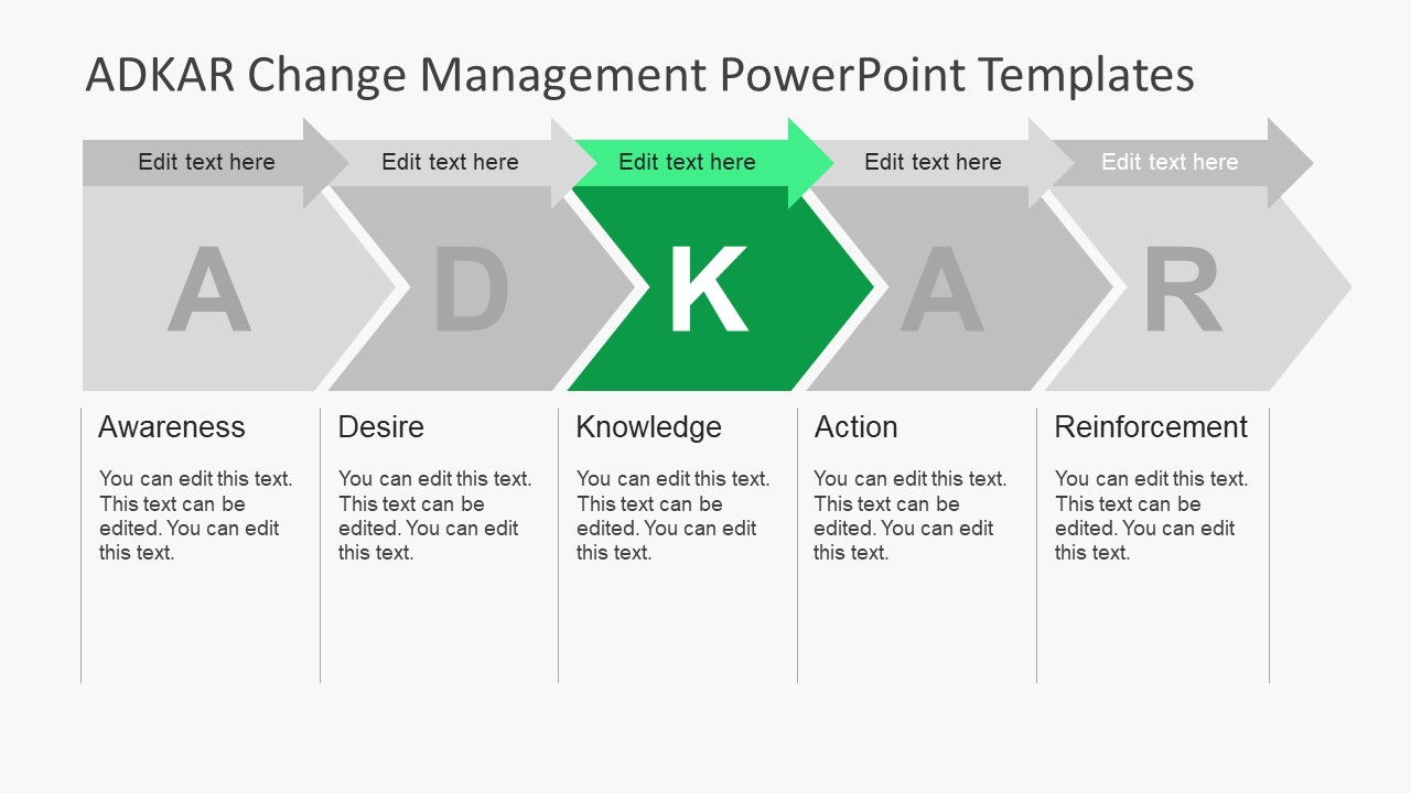 Adkar change management powerpoint templates slidemodel for Change management communication template