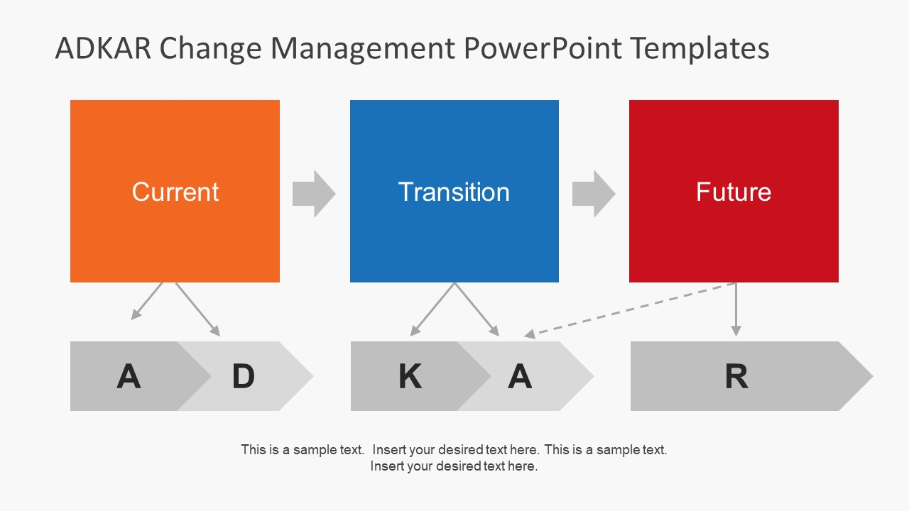 Adkar change management powerpoint templates slidemodel flip board design powerpoint shapes toneelgroepblik Gallery