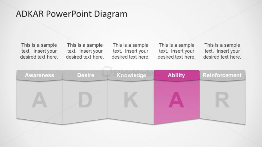 PowerPoint Model Diagram ADKAR