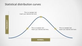 Statistical Distribution Data Charts