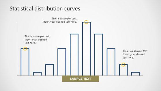 Multiple Bars Statistical Distribution